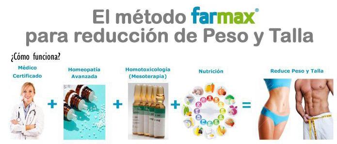metodo-farmax-imagen